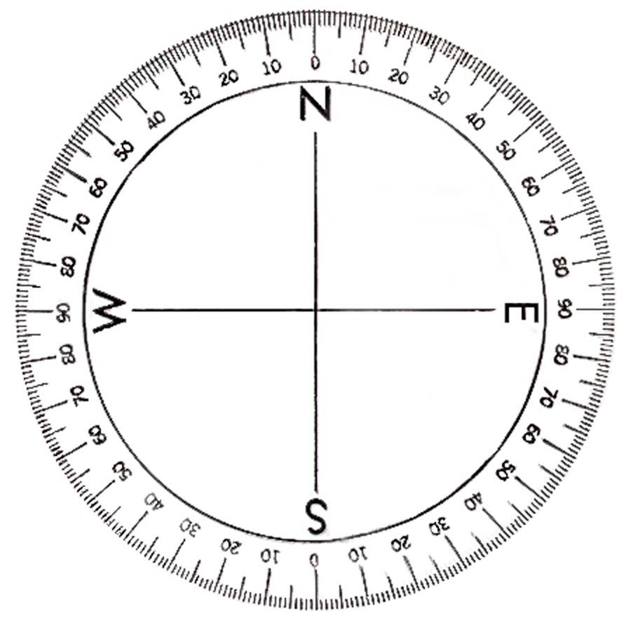 360 degree diagram