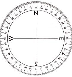 free compass printable download free clip art free clip art on  [ 900 x 888 Pixel ]