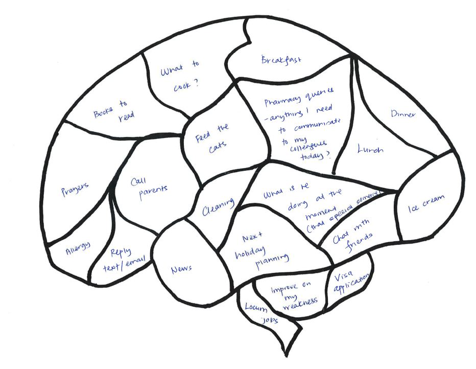 Free Cartoon Picture Of A Brain, Download Free Clip Art