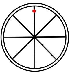 wheel1 jpg [ 1080 x 1080 Pixel ]