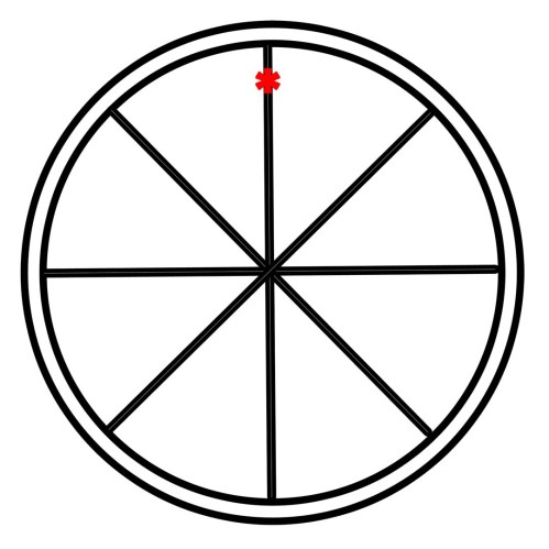 small resolution of wheel1 jpg