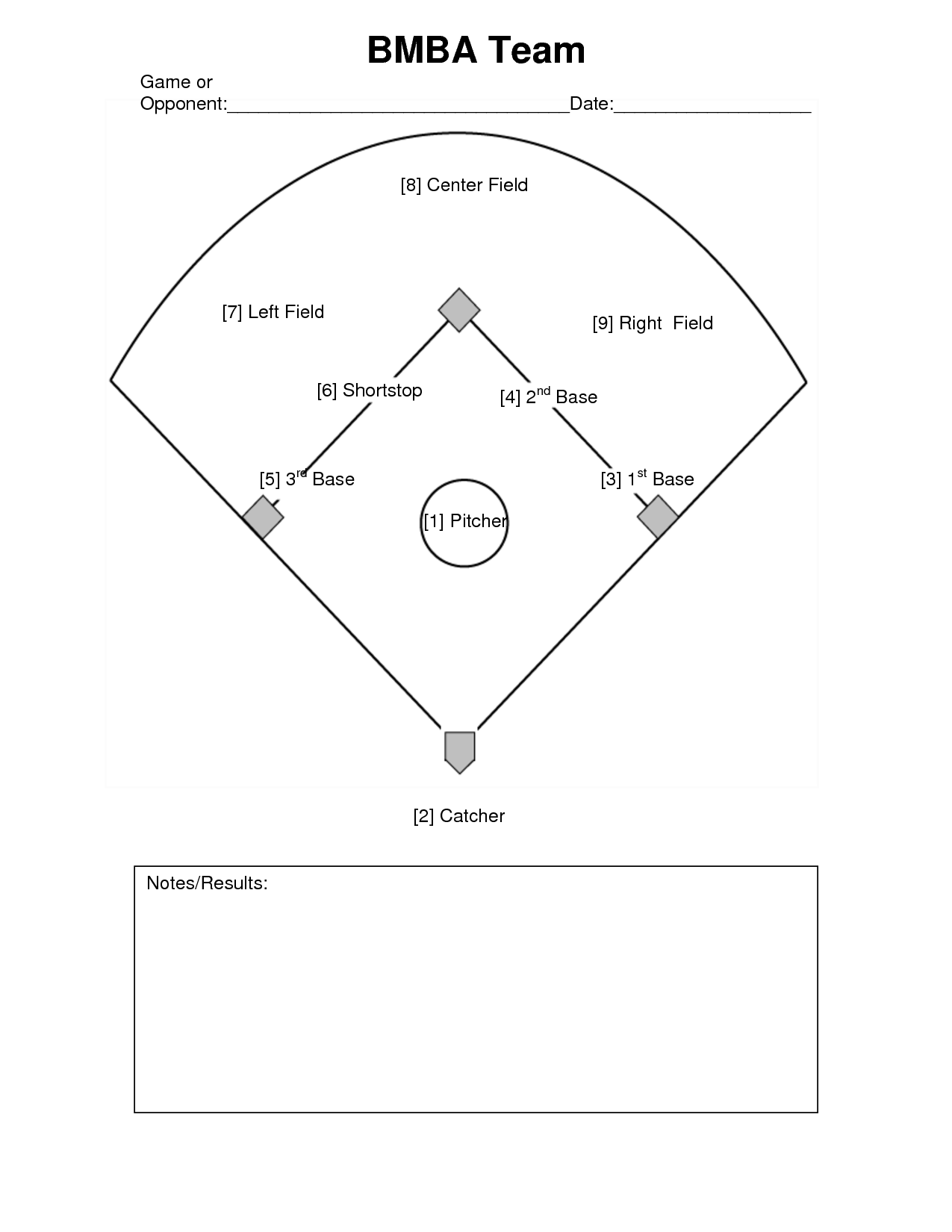 Mlb Depth Charts Related Keywords Suggestions