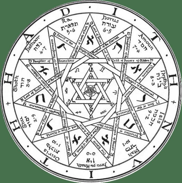 Free Satanic Symbols, Download Free Clip Art, Free Clip