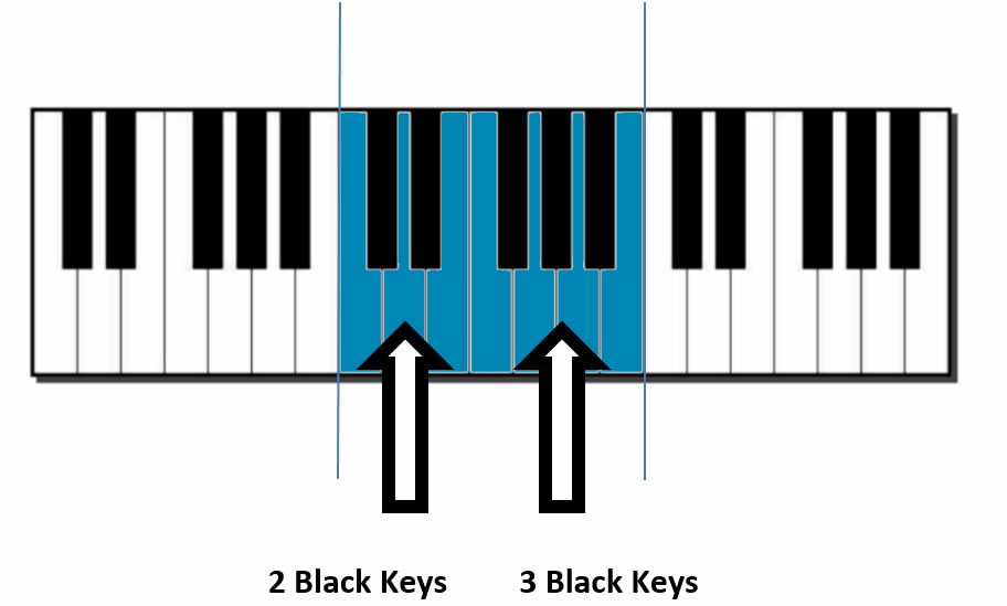 88 key piano keyboard diagram atoll reef free images download clip art on the layout