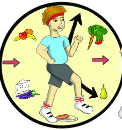images for clipart healthy living [ 2700 x 1500 Pixel ]