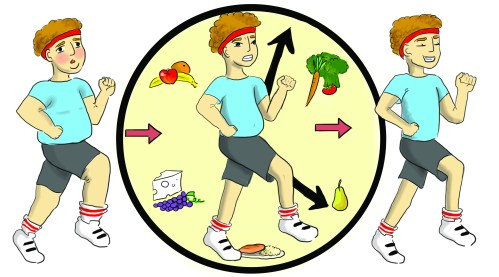 small resolution of images for clipart healthy living