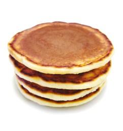 national pancake week northwest ohio primary care physicians [ 2000 x 1500 Pixel ]