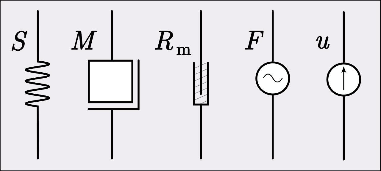Free Network Symbols, Download Free Clip Art, Free Clip