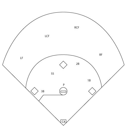 softball diagram printable