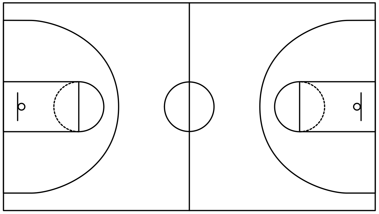 Free Football Play Diagram Template, Download Free Clip