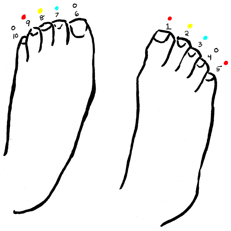Free Pictures Of Feet, Download Free Clip Art, Free Clip