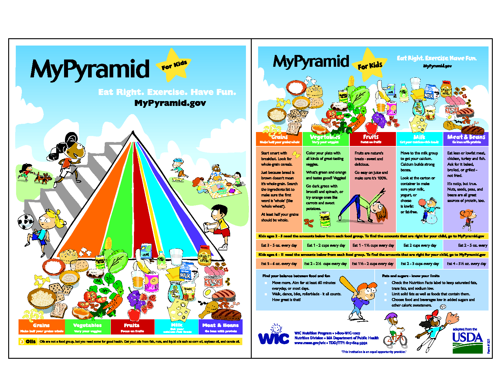 Food Pyramid For Kids Circuscandy