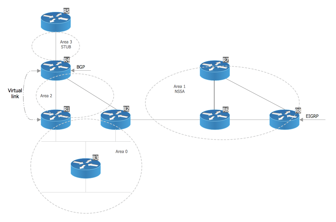 free network diagram images