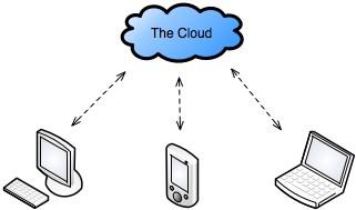 Network Diagram Images Free Download Clip Art Free Clip Art