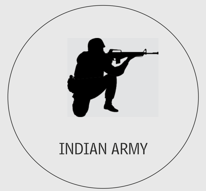 Free Indian Army Logo, Download Free Clip Art, Free Clip