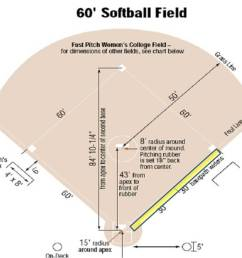 fastpitch drills base running and stealing bases [ 990 x 890 Pixel ]