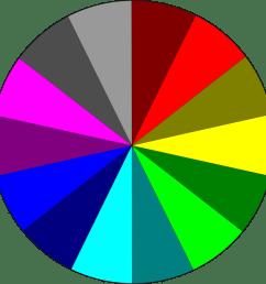 pie chart clipart vector clip art online royalty free design [ 900 x 900 Pixel ]