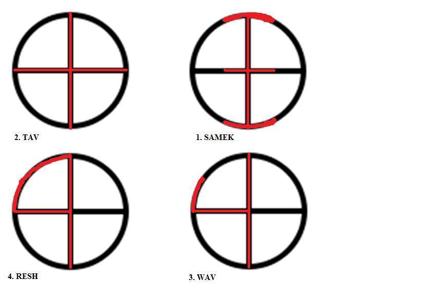 Roman Symbol For Freedom
