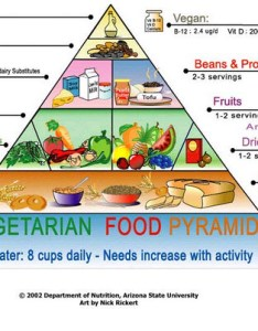 Balanced diet chart license personal use also vegetarian body building advisor clip art rh clipart library