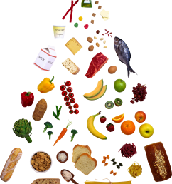 food pyramid clipart clipart library [ 2551 x 3158 Pixel ]