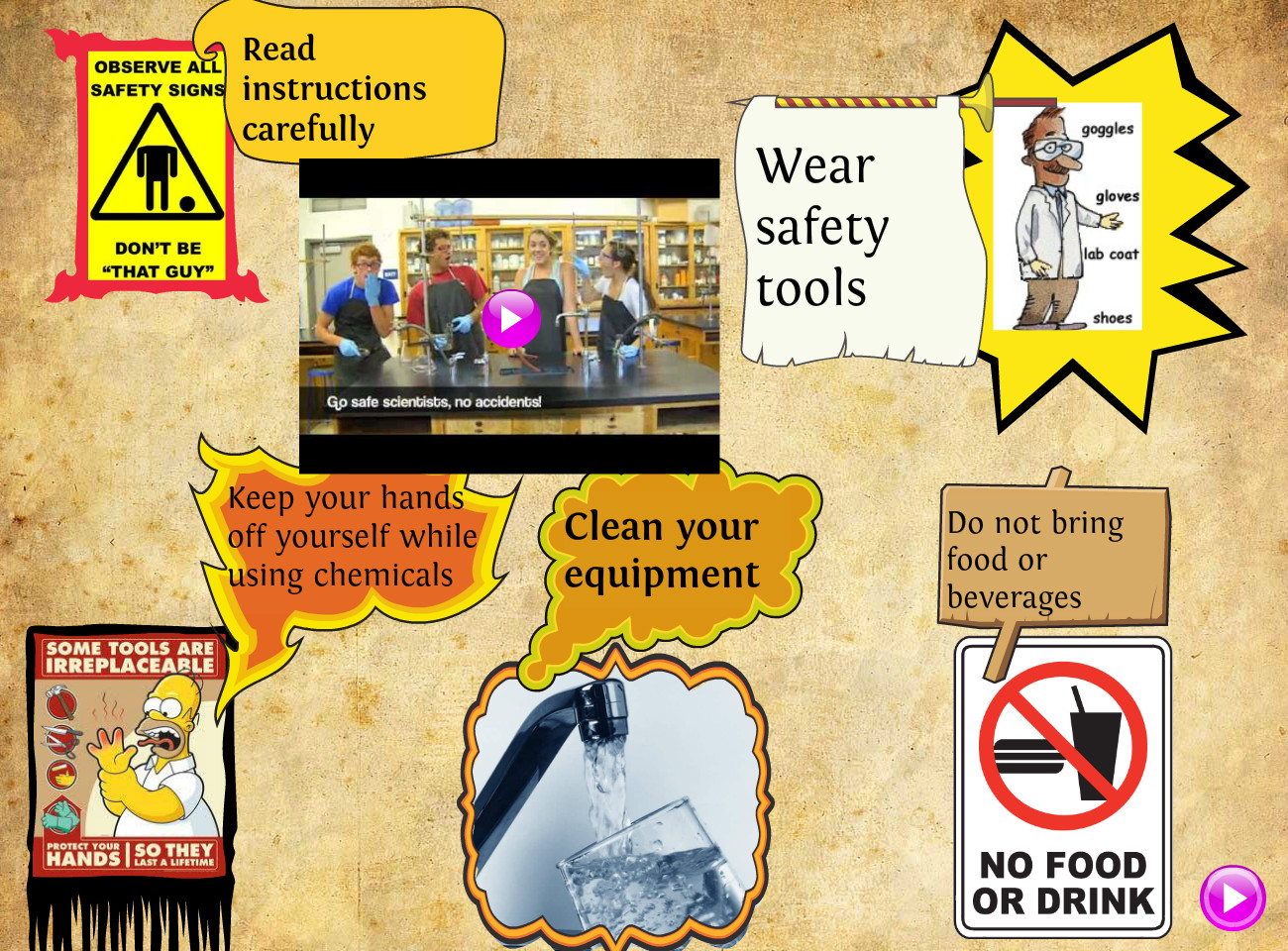 Free Safety In A Science Lab Download Free Clip Art Free