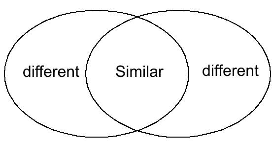 blank venn diagram 3 circles 3d origami pokeball free cliparts, download clip art, art on clipart library