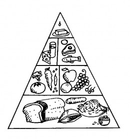 Free Food Pyramid Cliparts, Download Free Clip Art, Free
