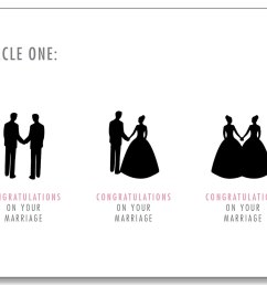 funny gay guy clipart marriage [ 1500 x 1174 Pixel ]