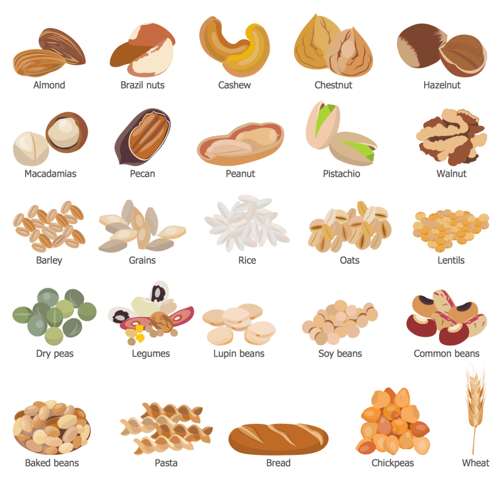 medium resolution of grains food group clipart meats
