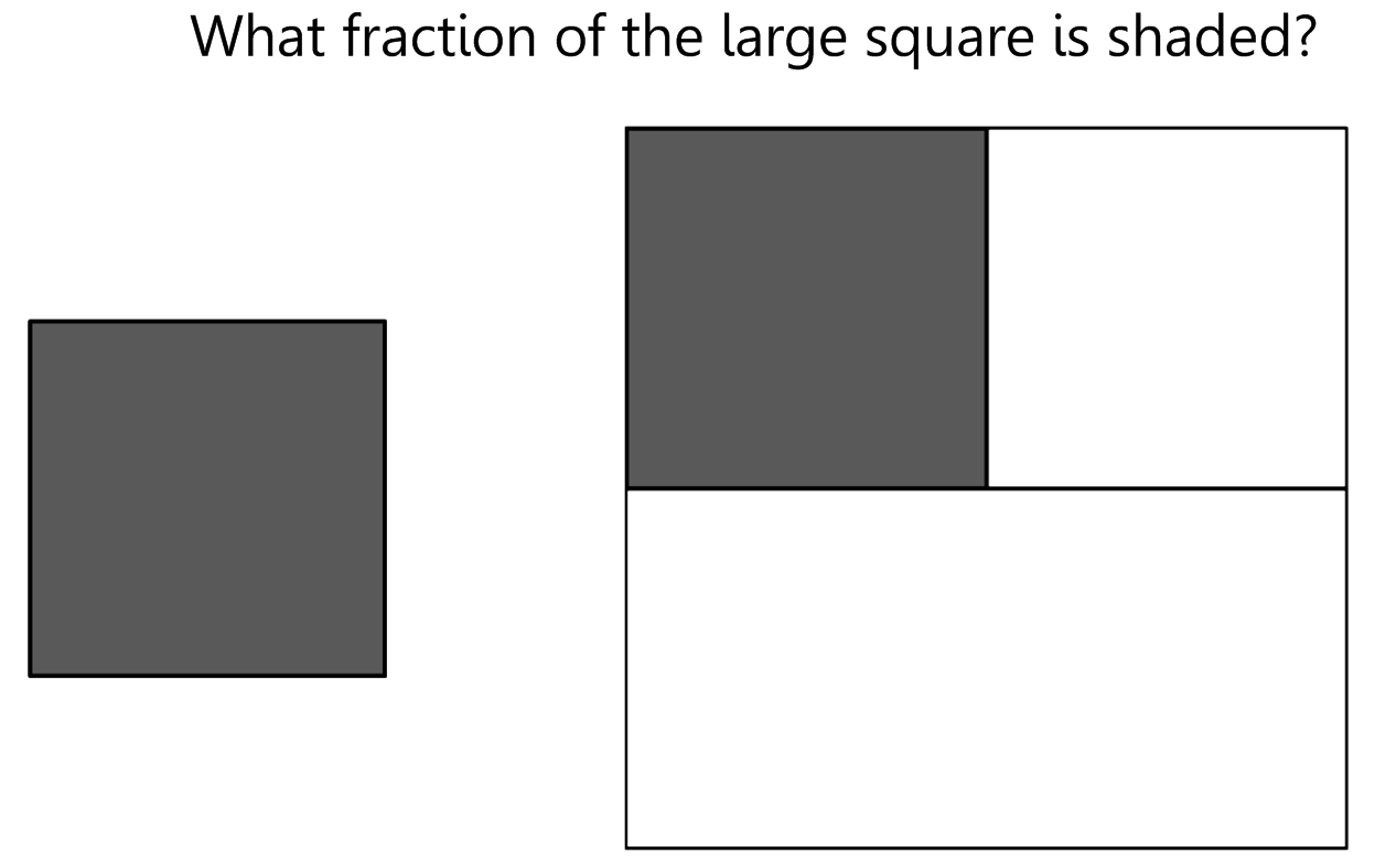 Fractions With Unequal Partitions