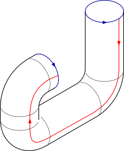 Free Plumber Pipes Cliparts, Download Free Clip Art, Free