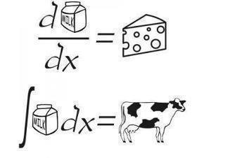 Ap calculus clipart