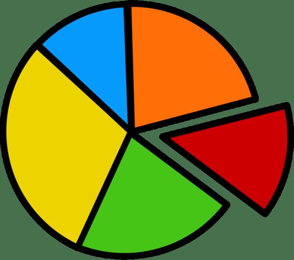 free church budget cliparts