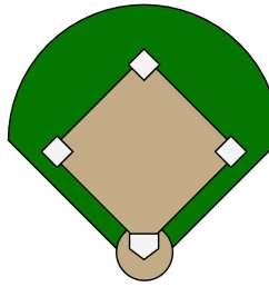 softball [ 1222 x 810 Pixel ]