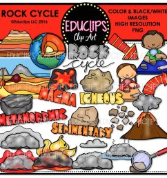 Free Rock Cycle Cliparts [ 990 x 1037 Pixel ]