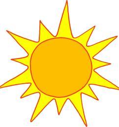 sun clipart image [ 1045 x 1065 Pixel ]