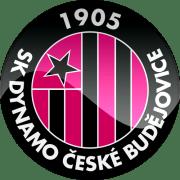 dynamo c48deskc3a9 budc49bjovice