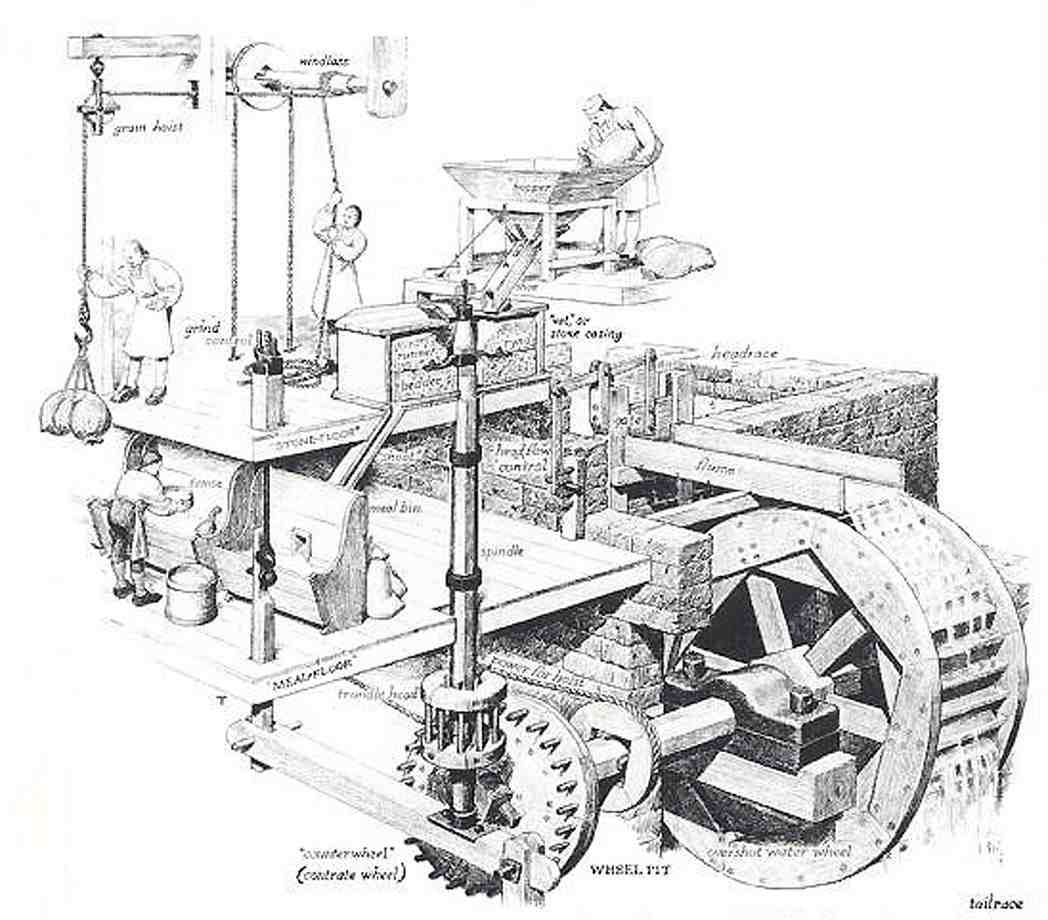 Library of water-powered sawmill free jpg royalty free