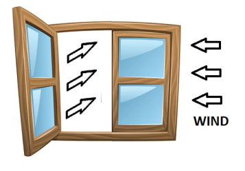 window close open windows closed room partially cool clipart keeping better wind breeze quora