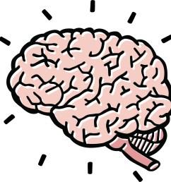 brain clipart 4 clipartix [ 1817 x 1653 Pixel ]