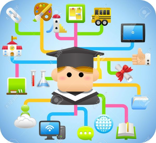 Technology Education Clip Art