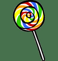 free lollipop clipart pictures clipartix [ 1054 x 1054 Pixel ]