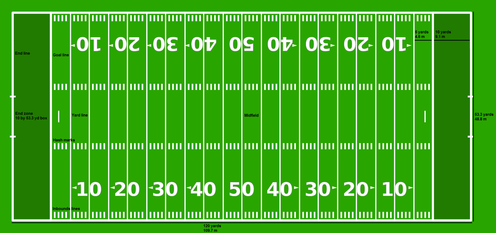 hight resolution of nfl football field clipart free clip art images