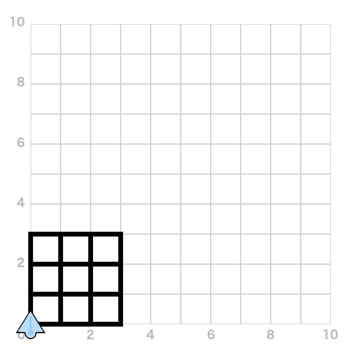 Easy Grid Drawing Worksheets
