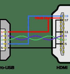 2000x1521 pin wiring schematic wiring library [ 2000 x 1521 Pixel ]
