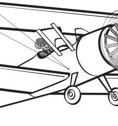 2929x1461 aviation clipart biplane [ 2929 x 1461 Pixel ]