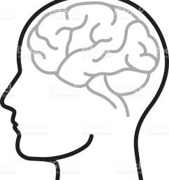 891x1024 brain clipart vector art [ 891 x 1024 Pixel ]