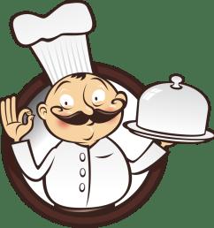 900x902 black chef hat clipart [ 900 x 902 Pixel ]