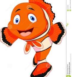 1112x1300 top 67 clownfish clipart [ 1112 x 1300 Pixel ]