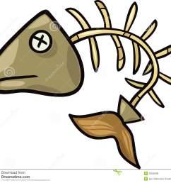 1300x1196 fish skeleton clipart [ 1300 x 1196 Pixel ]